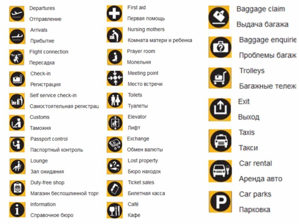 Как ориентироваться в аэропорту, если вы не владеете языком