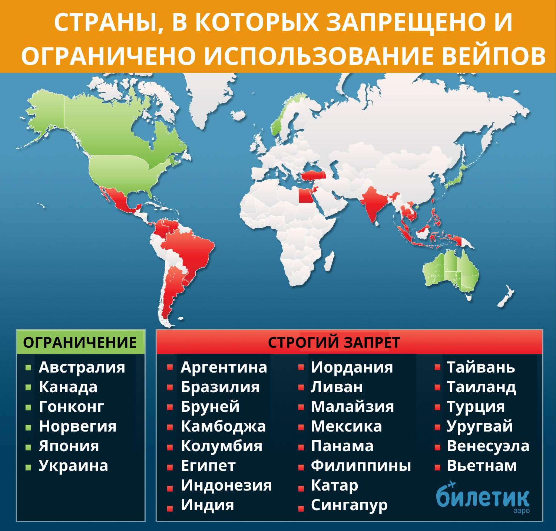 Нельзя купить сигареты по карте электронные сигареты купить белгород